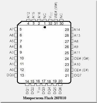 k line адаптер схема