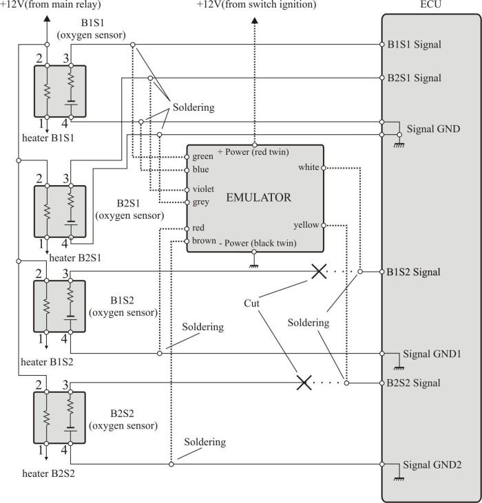 RU - Схемы подключения