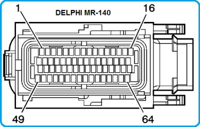 Блок управления двигателем (ЭБУ/ECU) Delphi MR-140