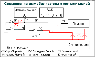 Chiptuner ru штатный иммобилайзер ваз апс.