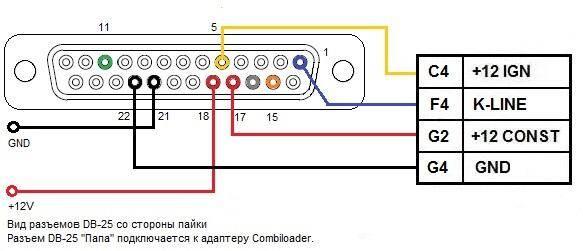 Combiloader Микас-12/М75А/M74.5/M86I