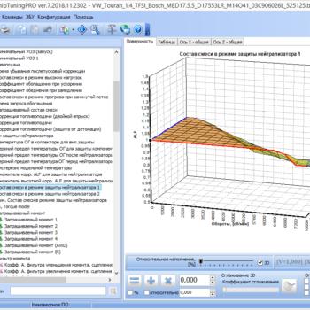 Модуль ChipTuningPro Bosch MED17.5.5 VAG