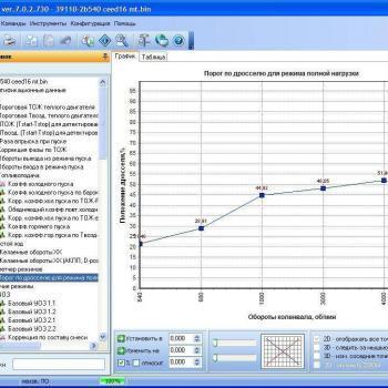 ChipTuningPro Bosch M(G)7.9.8 / KEFICO