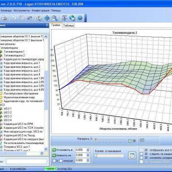ChipTuningPRO Siemens EMS3132