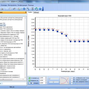 ChipTuningProMикас-12/12.48 (ГАЗ)