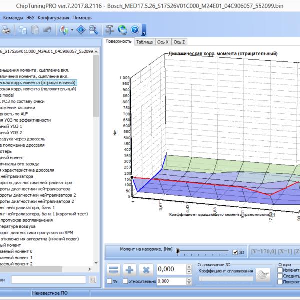 ChipTuningPro Bosch ME17.5.26