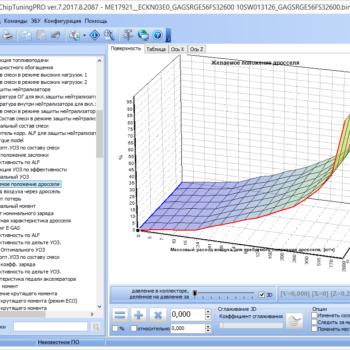 Модуль ChipTuningPro Bosch ME17.9.21 (Hyundai/Kia)