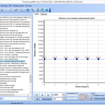 Модуль ChipTuningPro Bosch ME7.9.20 (Nissan X-Trail 2.5L)