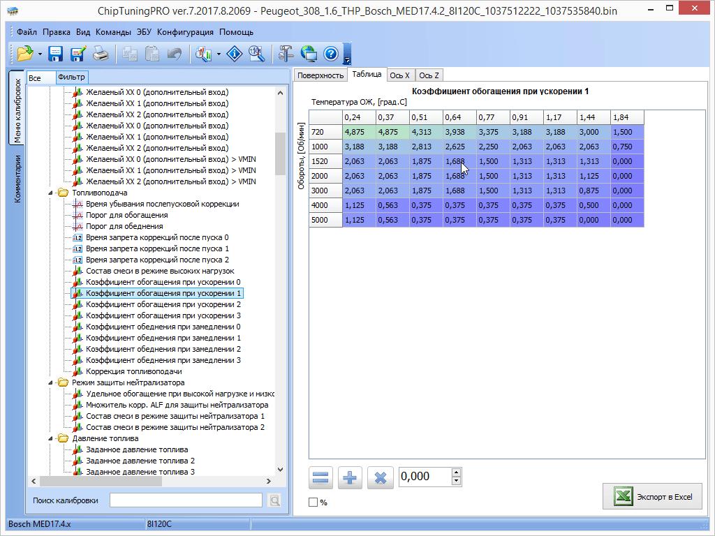 "med<span class=""numbers"">1742</span>_<span class=""numbers"">04</span>"