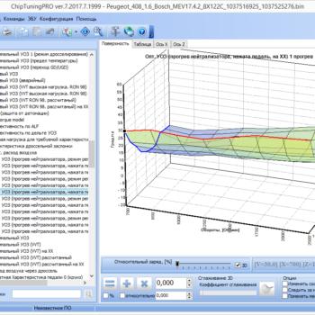 Модуль ChipTuningPro Bosch MEV17 (PSA)