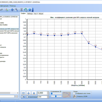 ChipTuningPro Magneti Marelli MM4HV