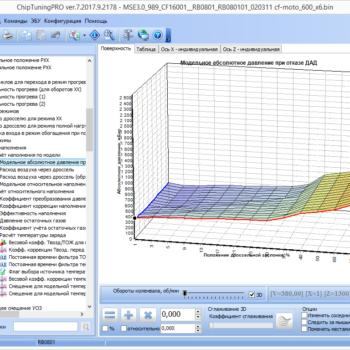 Модуль ChipTuningPro Bosch MSE3.0