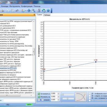ChipTuningProSiemens VDO MSE3.5