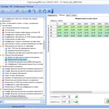 Модуль ChipTuningPro Delphi MT05.2