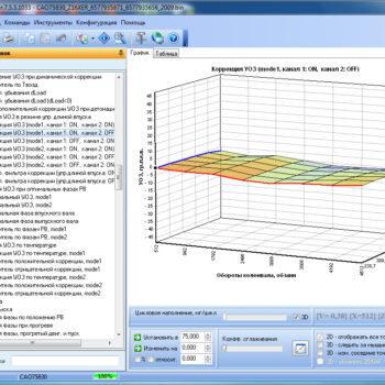 Модуль ChipTuningPro SimTec75