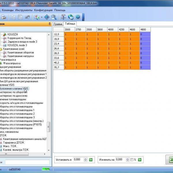 ChipTuningPro Sirius D3x/D4x