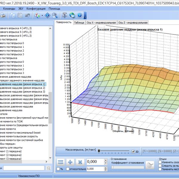ChipTuningPro Bosch EDC17CP14