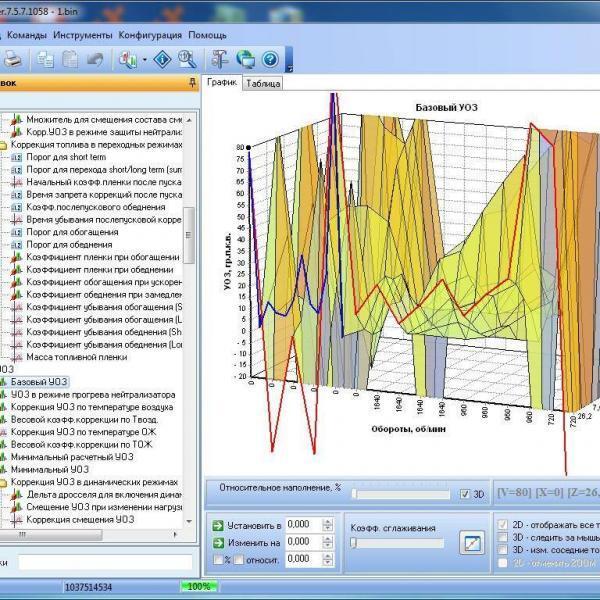 ChipTuningPro ME17.9.7ВАЗ/УАЗ Ext