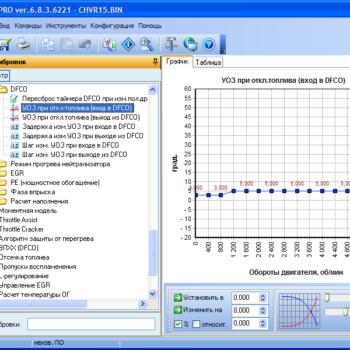 ChipTuningPro MR-140 и HV-240