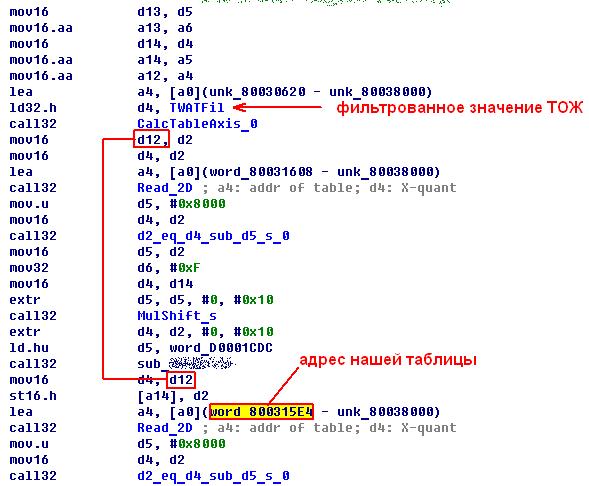 Анализ модуля Delphi MT-60 для ChipExplorer