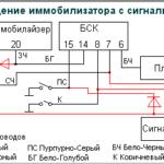 "Штатный иммобилайзер ВАЗ ""АПС-4"" (""АПС-6"")"