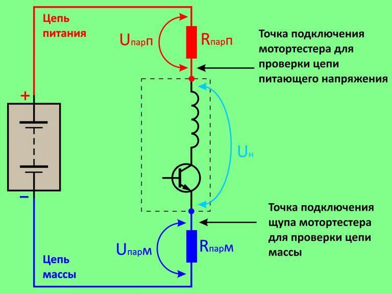 А. Пахомов. Диагностика цепей питания системы зажигания. Часть 1.