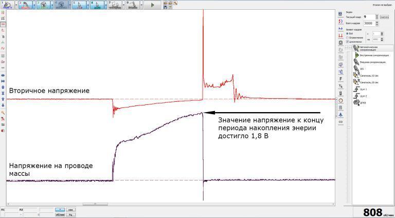 Диагностика цепей питания системы зажигания. Часть 2.