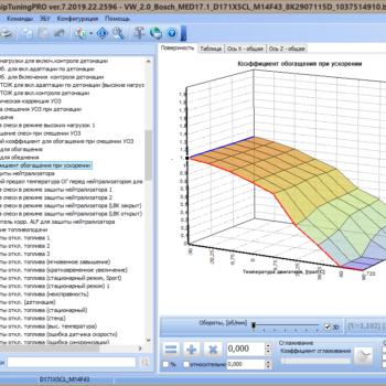 ChipTuningPro MED17.1 (VAG)