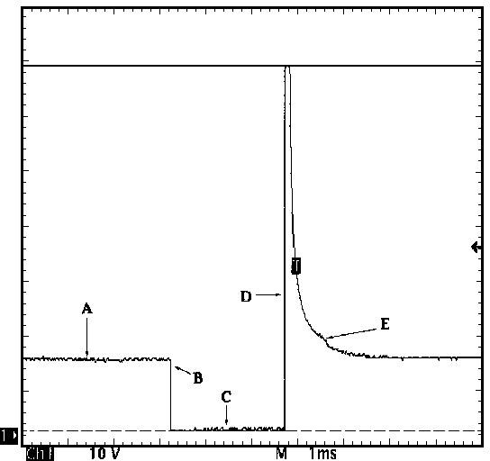 Эталонные осциллограммы работы форсунок информация от SOM