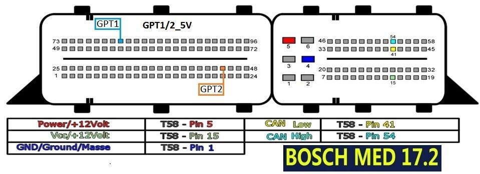 Bosch MEDC BSM Pinout