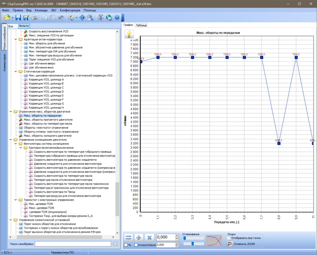 Модуль ChipTuningPro ACDelco E39/39A