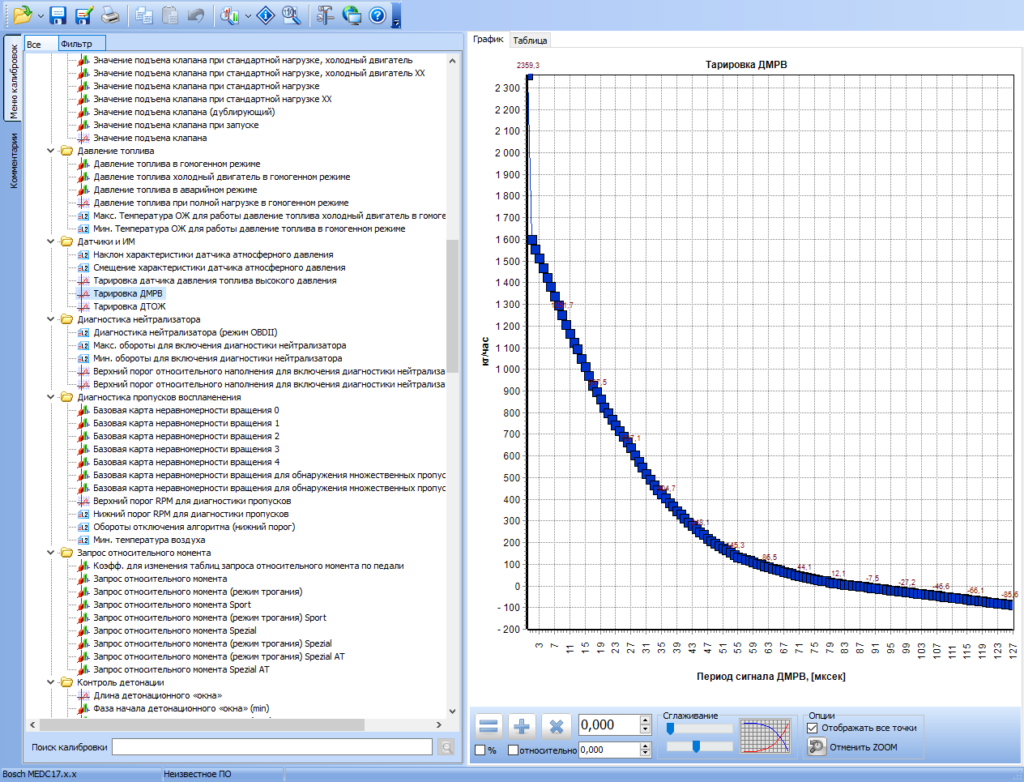Модуль ChipTuningPro BoschMEVD17.2.9 [BMW]